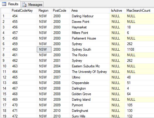 Real Estate Rental Analysis (AU) – Web Extraction, Database N Cube ...